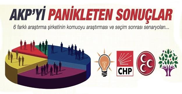 6 ayrı kamuoyu anketi AKP'yi korkuttu!