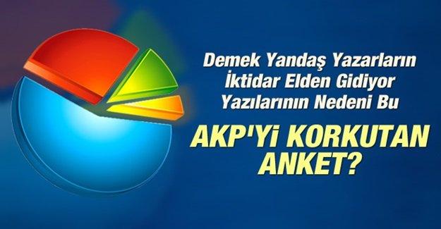 AKP Tek Başına İktidar Olamıyor