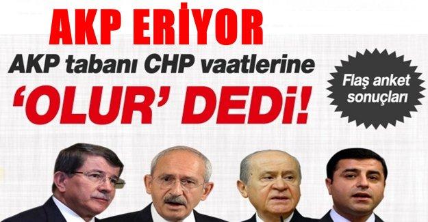 CHP'nin vaadlerine AKP'den büyük destek