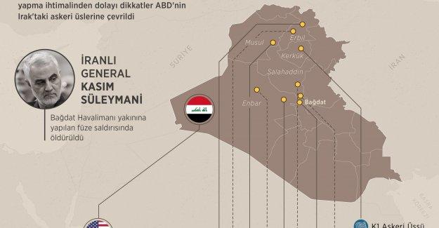 Süleymani'nin öldürülmesinin ardından gözler ABD'nin Irak'taki askeri varlığına çevrildi