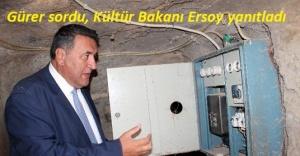 """Gürer: """"Kavlaktepe Yeraltı Şehri göz göre göre yok oluyor"""""""