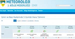 İzmir ve Kuzey Ege'de Sağanak Yağış Uyarısı