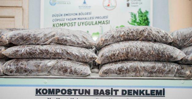 Yıllık 65 ton organik atıktan 40 ton organik gübre