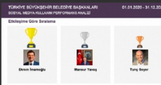 CHP'li Belediyeler Sosyal Medyada da Lider